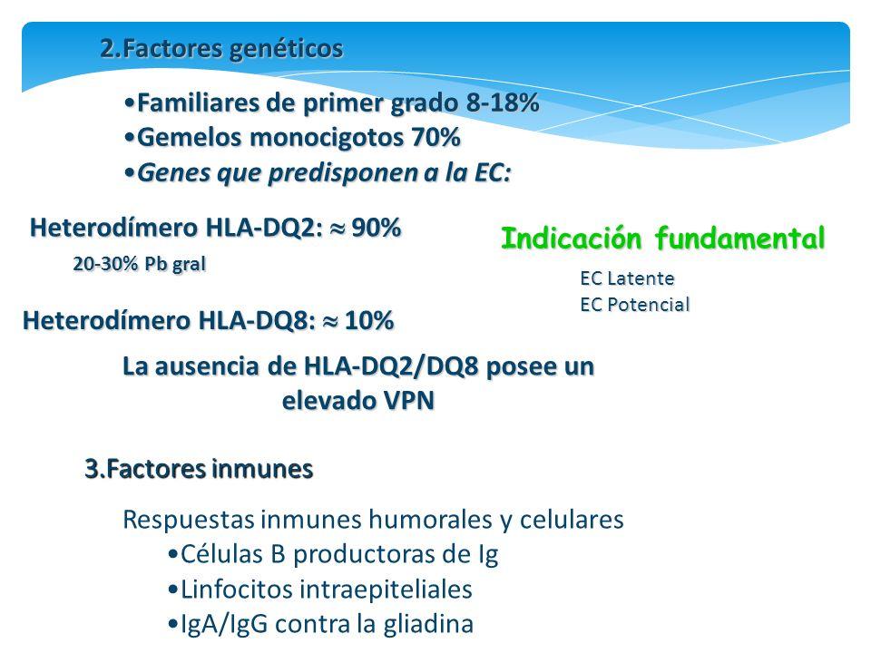 2.Factores genéticos Familiares de primer grado 8-18%Familiares de primer grado 8-18% Gemelos monocigotos 70%Gemelos monocigotos 70% Genes que predisp