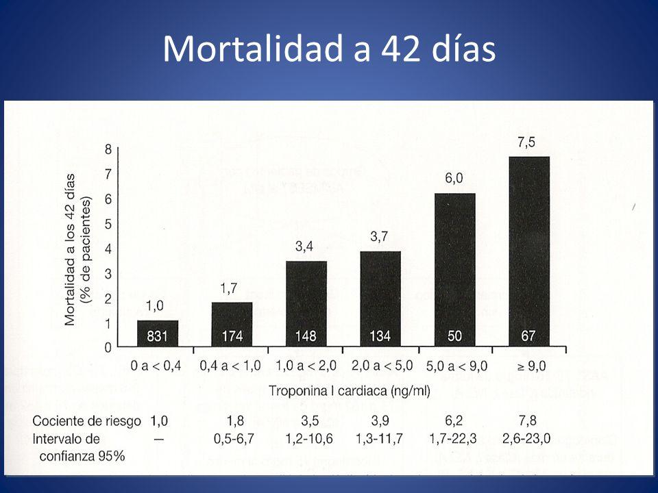 Mortalidad a 42 días