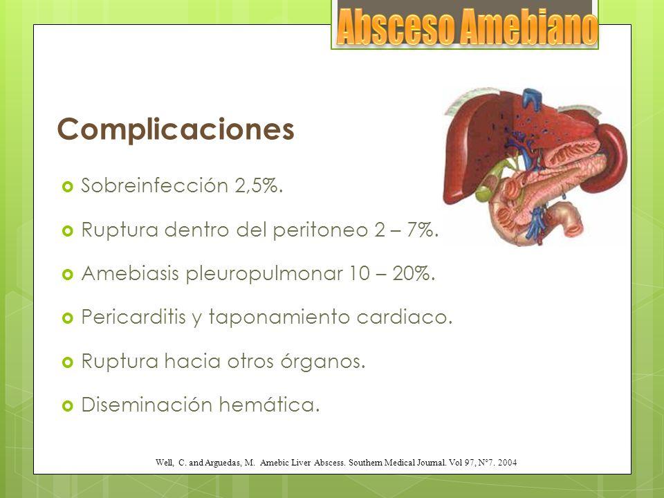 Complicaciones Sobreinfección 2,5%. Ruptura dentro del peritoneo 2 – 7%. Amebiasis pleuropulmonar 10 – 20%. Pericarditis y taponamiento cardiaco. Rupt