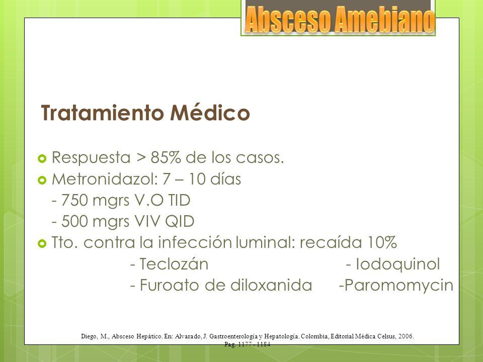 Tratamiento Médico Secnidazol500 mgs c / 8 hs x 5 días Tinidazol600 mgrs c/12 hs ó 800 mgrs c/8 hs x 5 días Cloroquina 600 mgrs c/ 6 hs x 2 días, luego 300 mgrs c/6 x 14 – 21 d Iodoquinol650 mgrs c/8 hs x 20 días Paromomicina500 mgrs c/8 hs x 7 días Furoato de diloxanida500 mgrs c/8 hs x 10 días