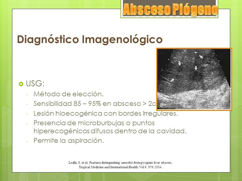 Diagnóstico Imagenológico TAC: - Método preferido en postoperatorio.