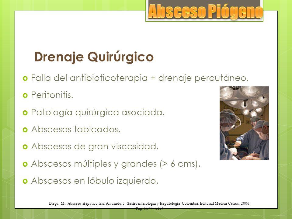 Drenaje Quirúrgico Falla del antibioticoterapia + drenaje percutáneo. Peritonitis. Patología quirúrgica asociada. Abscesos tabicados. Abscesos de gran