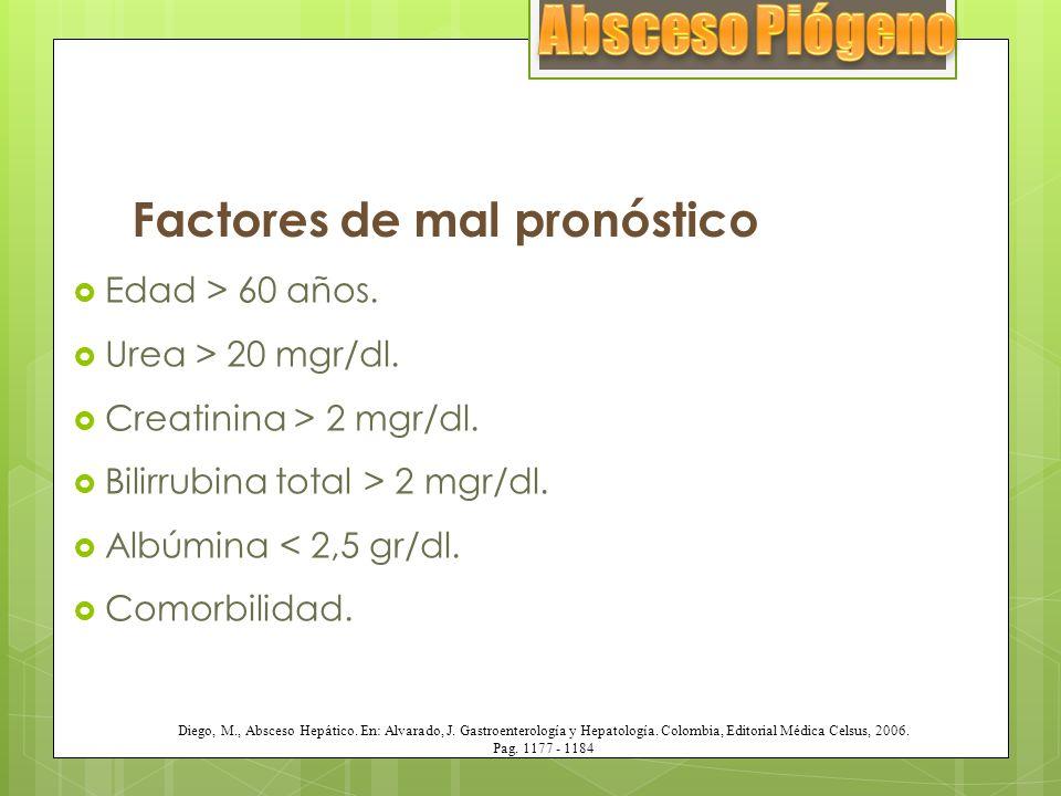 Factores de mal pronóstico Edad > 60 años. Urea > 20 mgr/dl. Creatinina > 2 mgr/dl. Bilirrubina total > 2 mgr/dl. Albúmina < 2,5 gr/dl. Comorbilidad.
