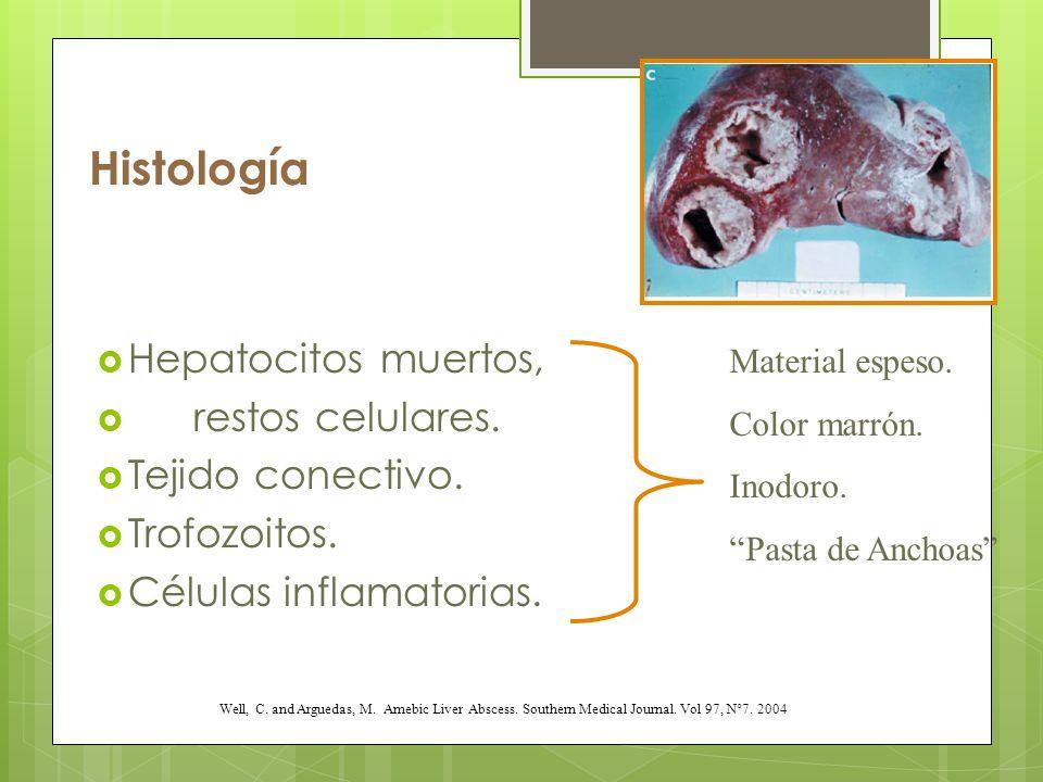 Presentación Clínica Aguda: < 10 días de sintomatología.