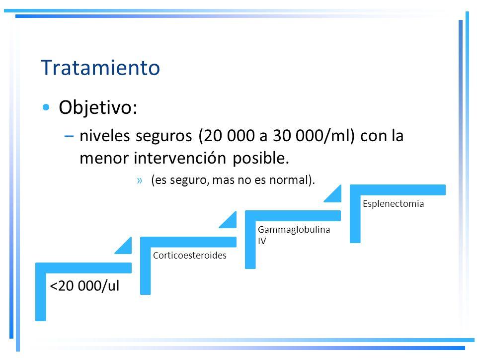 Tratamiento Objetivo: –niveles seguros (20 000 a 30 000/ml) con la menor intervención posible. » (es seguro, mas no es normal). <20 000/ul Corticoeste