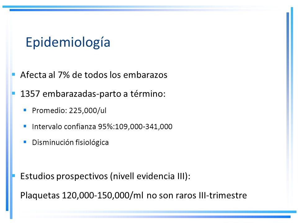 Epidemiología Afecta al 7% de todos los embarazos 1357 embarazadas-parto a término: Promedio: 225,000/ul Intervalo confianza 95%:109,000-341,000 Dismi