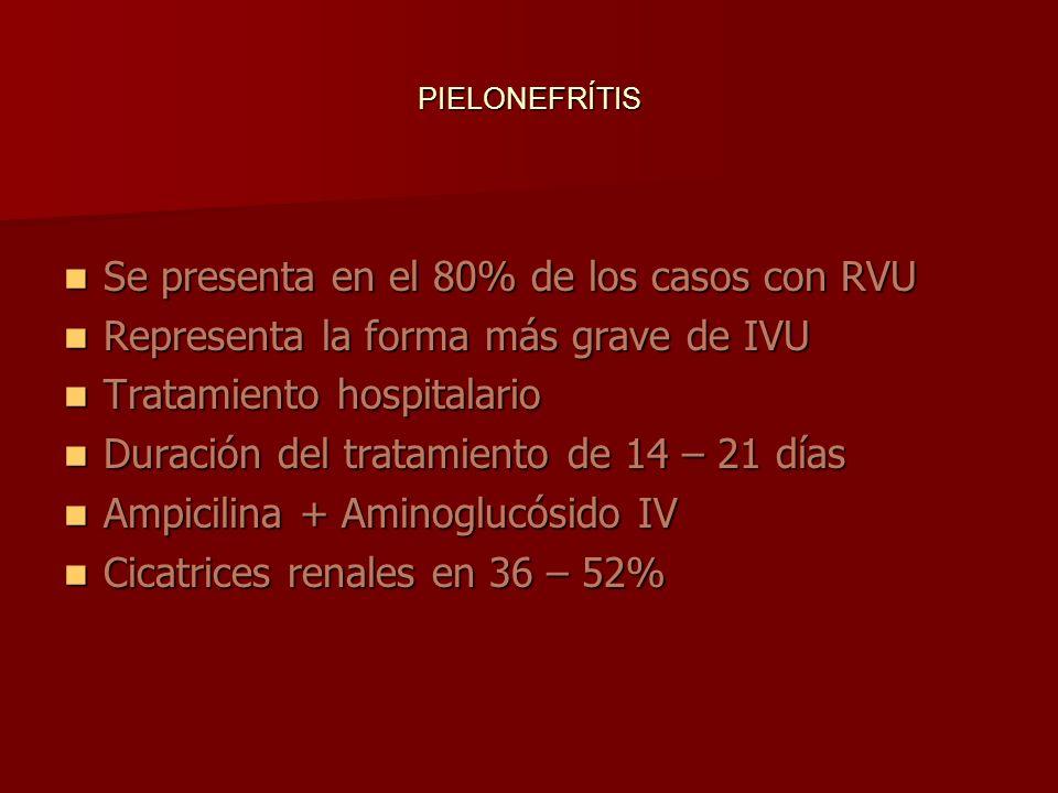 PIELONEFRÍTIS Se presenta en el 80% de los casos con RVU Se presenta en el 80% de los casos con RVU Representa la forma más grave de IVU Representa la