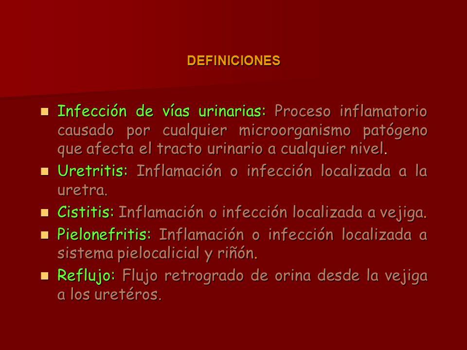 DEFINICIONES Infección de vías urinarias: Proceso inflamatorio causado por cualquier microorganismo patógeno que afecta el tracto urinario a cualquier