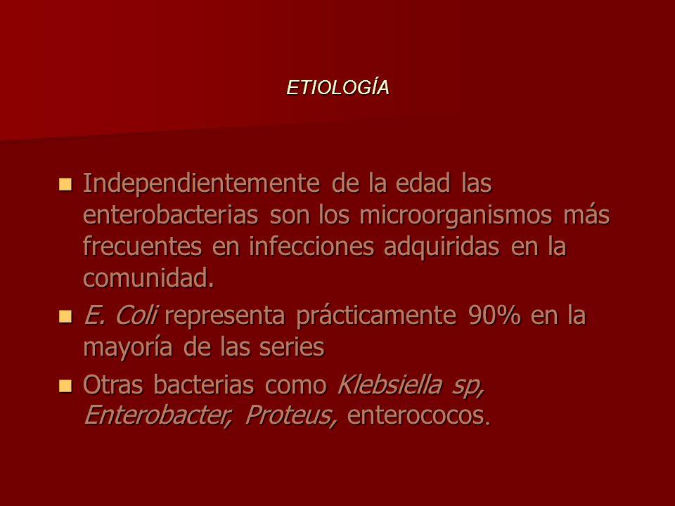 ETIOLOGÍA Independientemente de la edad las enterobacterias son los microorganismos más frecuentes en infecciones adquiridas en la comunidad. Independ