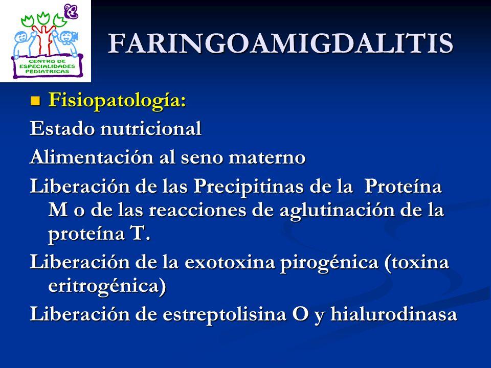 FARINGOAMIGDALITIS Fisiopatología: Fisiopatología: Estado nutricional Alimentación al seno materno Liberación de las Precipitinas de la Proteína M o d