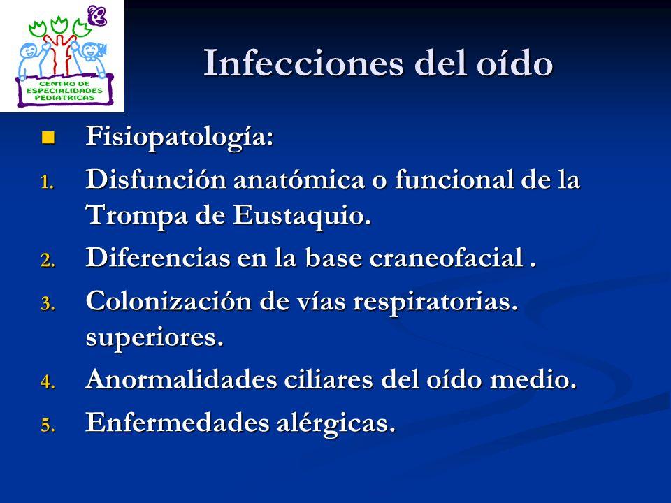 Infecciones del oído Fisiopatología: Fisiopatología: 1. Disfunción anatómica o funcional de la Trompa de Eustaquio. 2. Diferencias en la base craneofa
