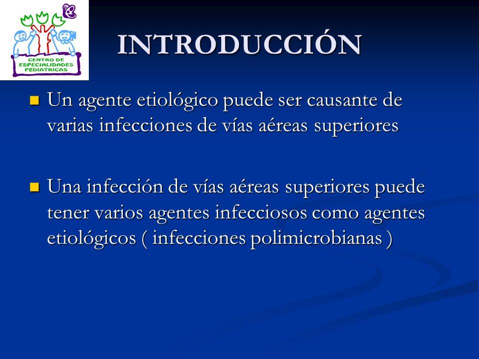 INTRODUCCIÓN Un agente etiológico puede ser causante de varias infecciones de vías aéreas superiores Un agente etiológico puede ser causante de varias