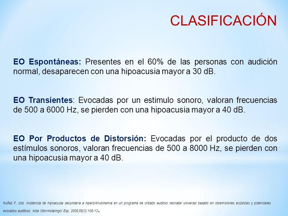 CLASIFICACIÓN EO Con Enmascaramiento contralateral EO Por Tono Continuo Nuñez F, cols.