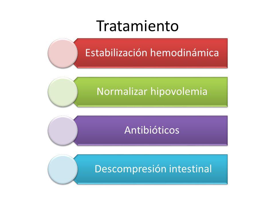 Tratamiento Estabilización hemodinámica Normalizar hipovolemia Antibióticos Descompresión intestinal