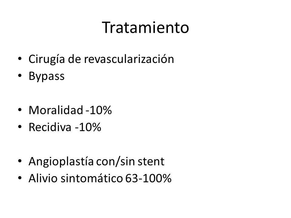 Tratamiento Cirugía de revascularización Bypass Moralidad -10% Recidiva -10% Angioplastía con/sin stent Alivio sintomático 63-100%