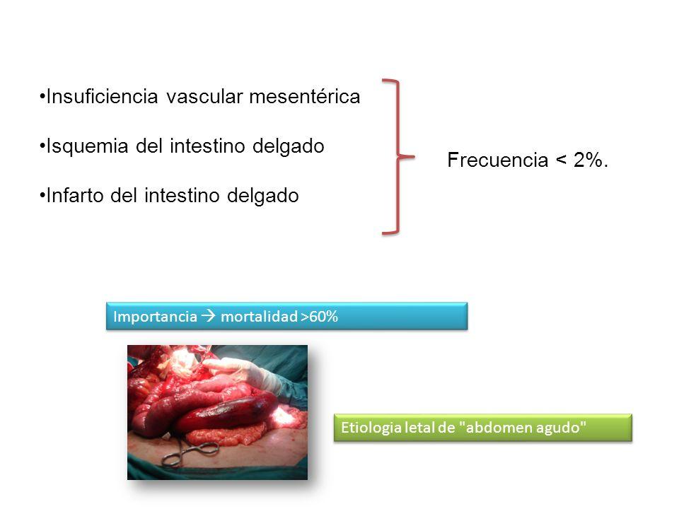 Insuficiencia vascular mesentérica Isquemia del intestino delgado Infarto del intestino delgado Importancia mortalidad >60% Etiologia letal de