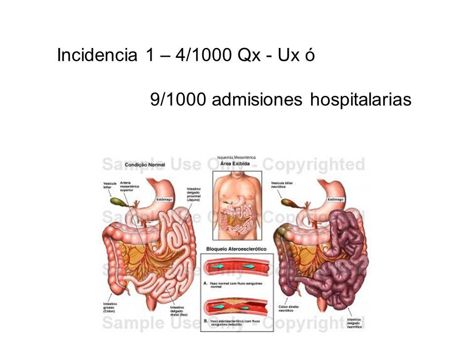 Isquemia mesentérica no oclusiva (IMNO) Responsable del 20-30% de los episodios de IMA Surge como consecuencia de la vasoconstricción esplácnica debida al efecto de sustancias vasoactivas liberadas en respuesta a una situación de bajo gasto Puede aparecer en el curso evolutivo del shock, insuficiencia cardíaca, sepsis, arritmias, infarto agudo de miocardio, insuficiencia renal y cirugía cardíaca o abdominal mayor En todas estas circunstancias, el organismo libera sustancias vasoactivas, como la endotelina,que provocan una intensa vasoconstricción en el territorio esplácnico, con el propósito de desviar la sangre hacia otros órganos vitales como el corazón, el cerebro o el riñón Esta «autotransfusión» deja al intestino transitoriamente privado del flujo vascular ocasionando hipoxia tisular e incluso infarto El clínico debe conocer que esta complicación puede no ser inmediata y aparecer horas, o incluso días, después de haber desaparecido el factor causal Es importante diferenciarla de otras causas de IMA dado que su reconocimiento precoz puede evitar una laparotomía```