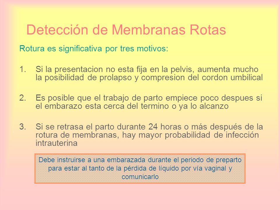 Detección de Membranas Rotas Rotura es significativa por tres motivos: 1.Si la presentacion no esta fija en la pelvis, aumenta mucho la posibilidad de