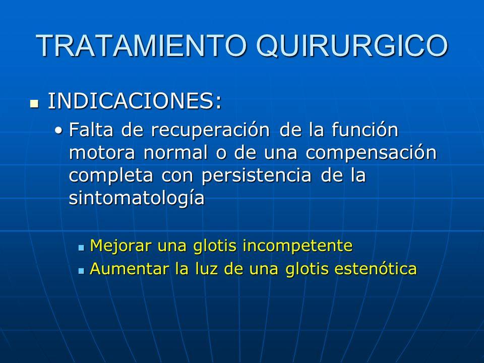 TRATAMIENTO QUIRURGICO INDICACIONES: INDICACIONES: Falta de recuperación de la función motora normal o de una compensación completa con persistencia d