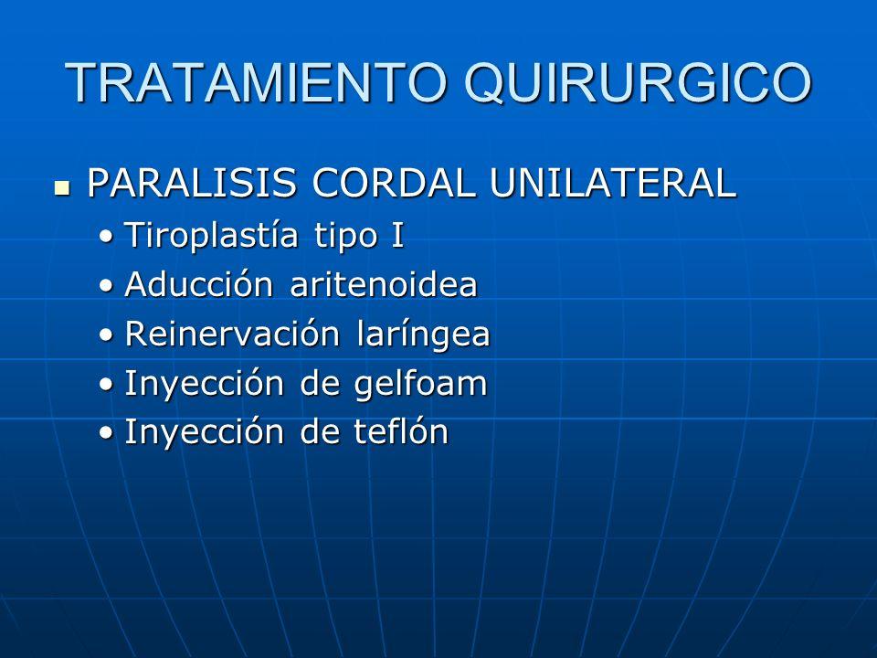 TRATAMIENTO QUIRURGICO PARALISIS CORDAL UNILATERAL PARALISIS CORDAL UNILATERAL Tiroplastía tipo ITiroplastía tipo I Aducción aritenoideaAducción aritenoidea Reinervación laríngeaReinervación laríngea Inyección de gelfoamInyección de gelfoam Inyección de teflónInyección de teflón