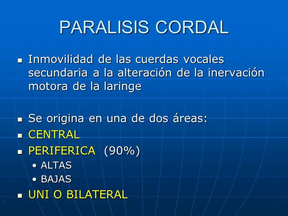 PARALISIS CORDAL Inmovilidad de las cuerdas vocales secundaria a la alteración de la inervación motora de la laringe Inmovilidad de las cuerdas vocales secundaria a la alteración de la inervación motora de la laringe Se origina en una de dos áreas: Se origina en una de dos áreas: CENTRAL CENTRAL PERIFERICA (90%) PERIFERICA (90%) ALTASALTAS BAJASBAJAS UNI O BILATERAL UNI O BILATERAL