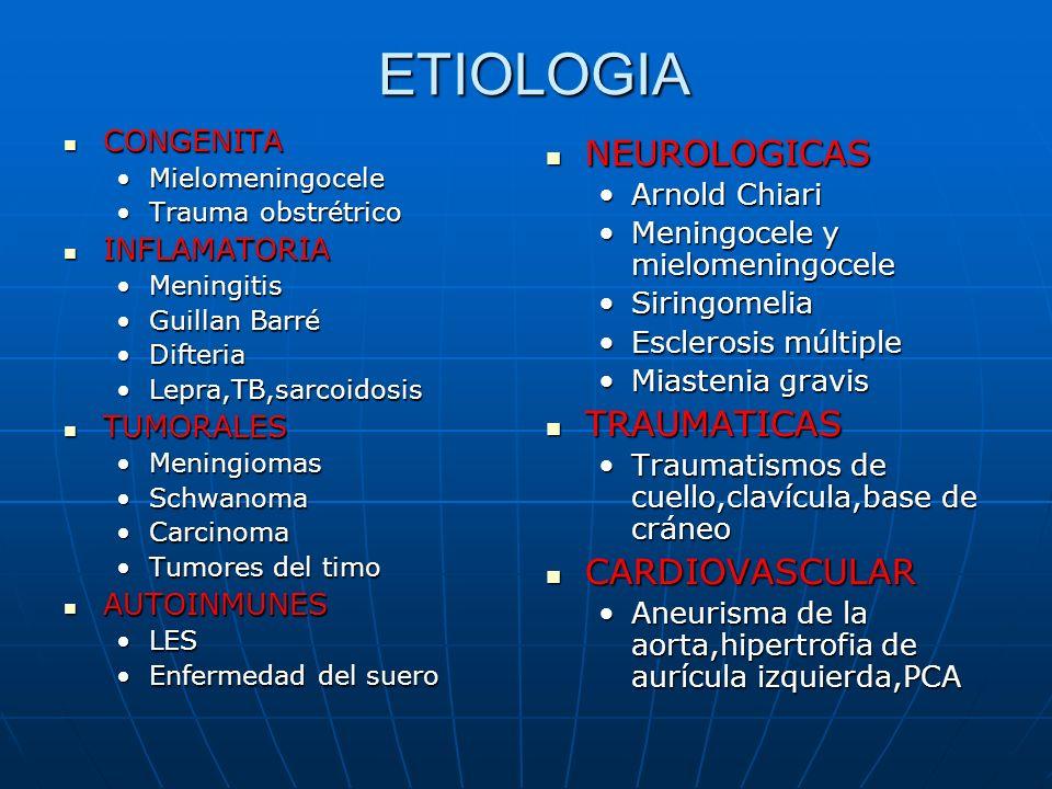 ETIOLOGIA ETIOLOGIA CONGENITA CONGENITA MielomeningoceleMielomeningocele Trauma obstrétricoTrauma obstrétrico INFLAMATORIA INFLAMATORIA MeningitisMeningitis Guillan BarréGuillan Barré DifteriaDifteria Lepra,TB,sarcoidosisLepra,TB,sarcoidosis TUMORALES TUMORALES MeningiomasMeningiomas SchwanomaSchwanoma CarcinomaCarcinoma Tumores del timoTumores del timo AUTOINMUNES AUTOINMUNES LESLES Enfermedad del sueroEnfermedad del suero NEUROLOGICAS NEUROLOGICAS Arnold Chiari Meningocele y mielomeningocele Siringomelia Esclerosis múltiple Miastenia gravis TRAUMATICAS TRAUMATICAS Traumatismos de cuello,clavícula,base de cráneo CARDIOVASCULAR CARDIOVASCULAR Aneurisma de la aorta,hipertrofia de aurícula izquierda,PCA