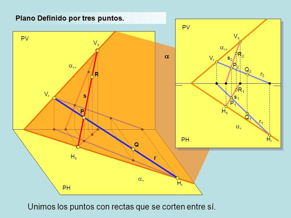 PH PV VrVr HrHr Plano Definido por tres puntos. HsHs VsVs P PH PV r1r1 VrVr HrHr HsHs VsVs s2s2 s1s1 Q1Q1 Q2Q2 r2r2 s r Q P1P1 P2P2 R R2R2 R1R1 Unimos