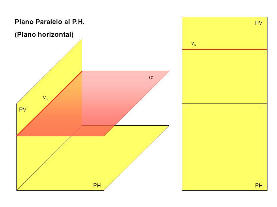 Plano Paralelo al P.H. (Plano horizontal) PV PH PV v v