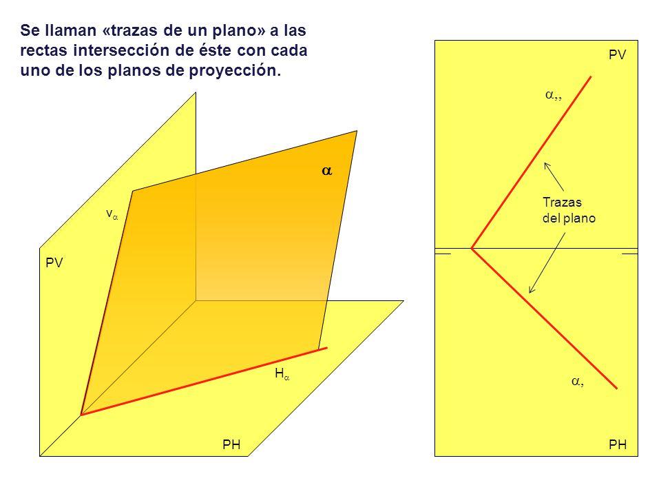 Se llaman «trazas de un plano» a las rectas intersección de éste con cada uno de los planos de proyección. PV PH PV H v Trazas del plano