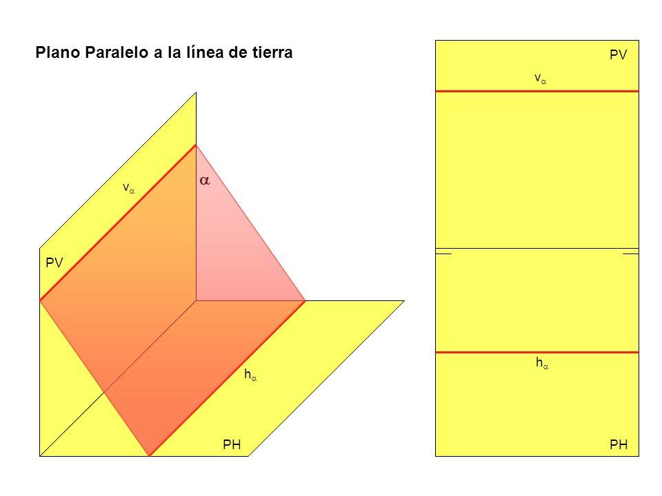 Plano Paralelo a la línea de tierra PV PH PV h h v v
