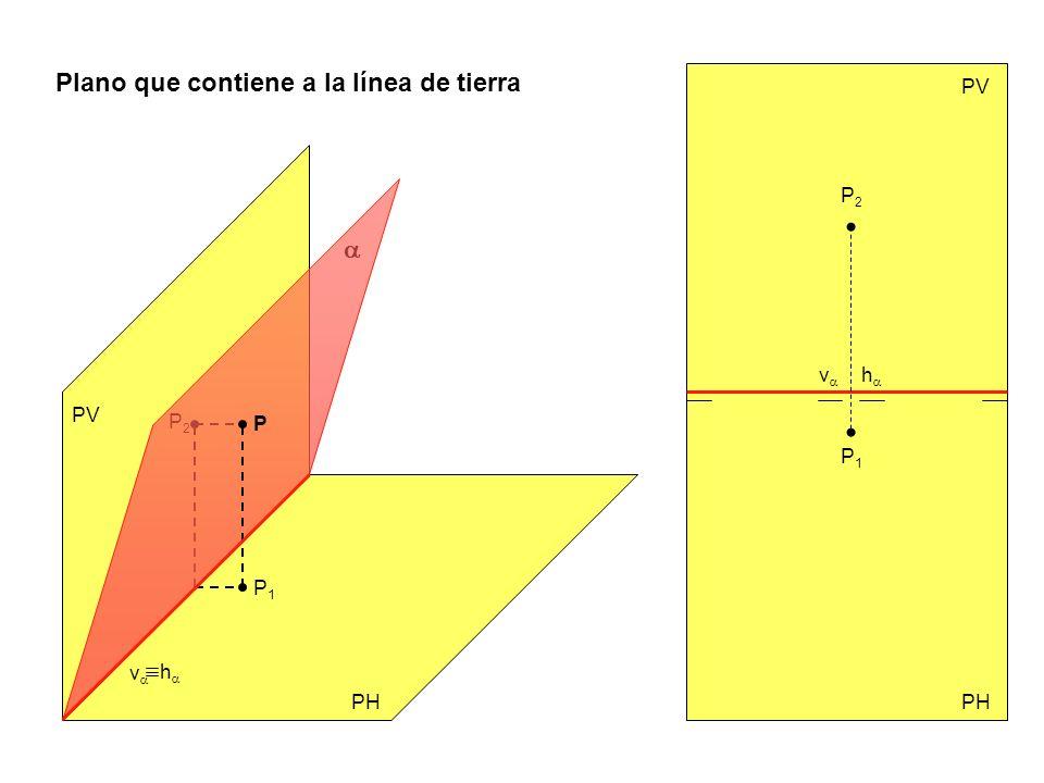 Plano que contiene a la línea de tierra PV PH PV h v h v P2P2 P2P2 P1P1 P P1P1