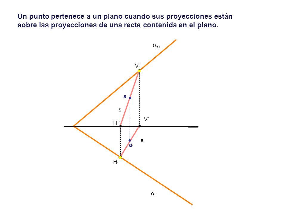 Un punto pertenece a un plano cuando sus proyecciones están sobre las proyecciones de una recta contenida en el plano. V H s s H V a a