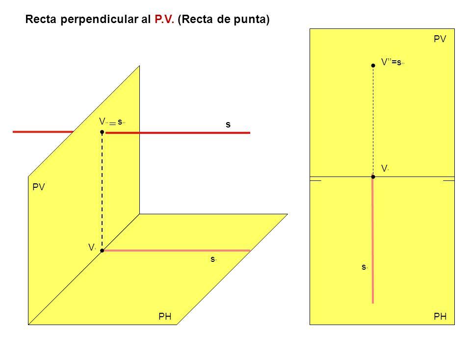 PV PH PV s V s s s Recta perpendicular al P.V. (Recta de punta) V V=s V