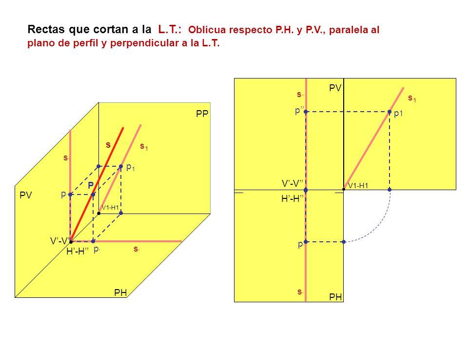 Rectas que cortan a la L.T.: Oblicua respecto P.H. y P.V., paralela al plano de perfil y perpendicular a la L.T. PH PV s s V-V p p H-H PP PV PH s V-V