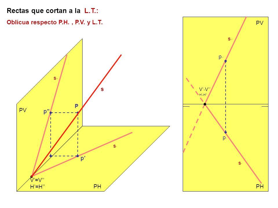 PV PH PV s s s s s V-V H-H V=V H=H Rectas que cortan a la L.T.: Oblicua respecto P.H., P.V. y L.T. P p p p p