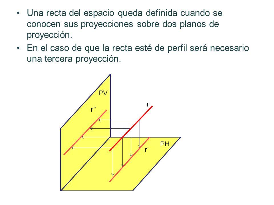 Una recta del espacio queda definida cuando se conocen sus proyecciones sobre dos planos de proyección. En el caso de que la recta esté de perfil será