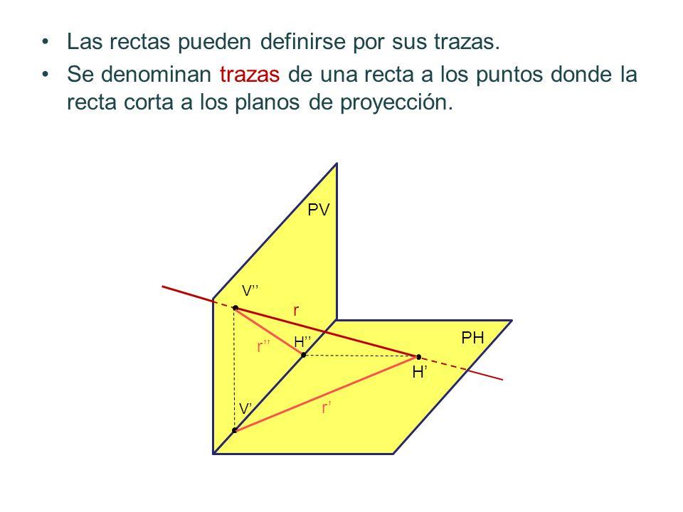 Las rectas pueden definirse por sus trazas. Se denominan trazas de una recta a los puntos donde la recta corta a los planos de proyección. PV PH V H r