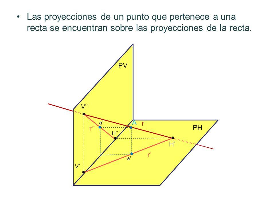 Las proyecciones de un punto que pertenece a una recta se encuentran sobre las proyecciones de la recta. PV PH V H r A a a V H r r