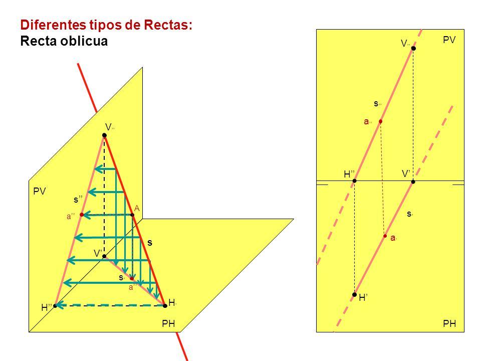 PV PH PV s s s s V=V H=H V=V H=H Rectas que cortan a la L.T.: Oblicua respecto P.H., P.V.