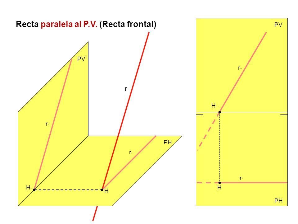Recta paralela al P.V. (Recta frontal) PV PH PV H r r r r r H H H