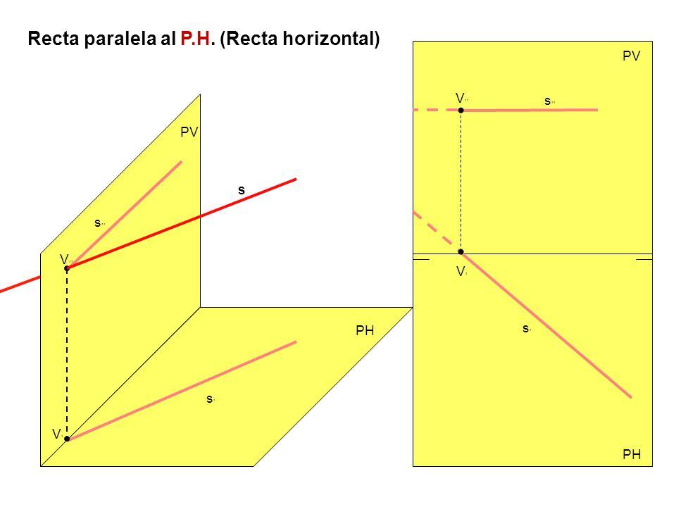 PH PV s V s s s s V Recta paralela al P.H. (Recta horizontal) V V