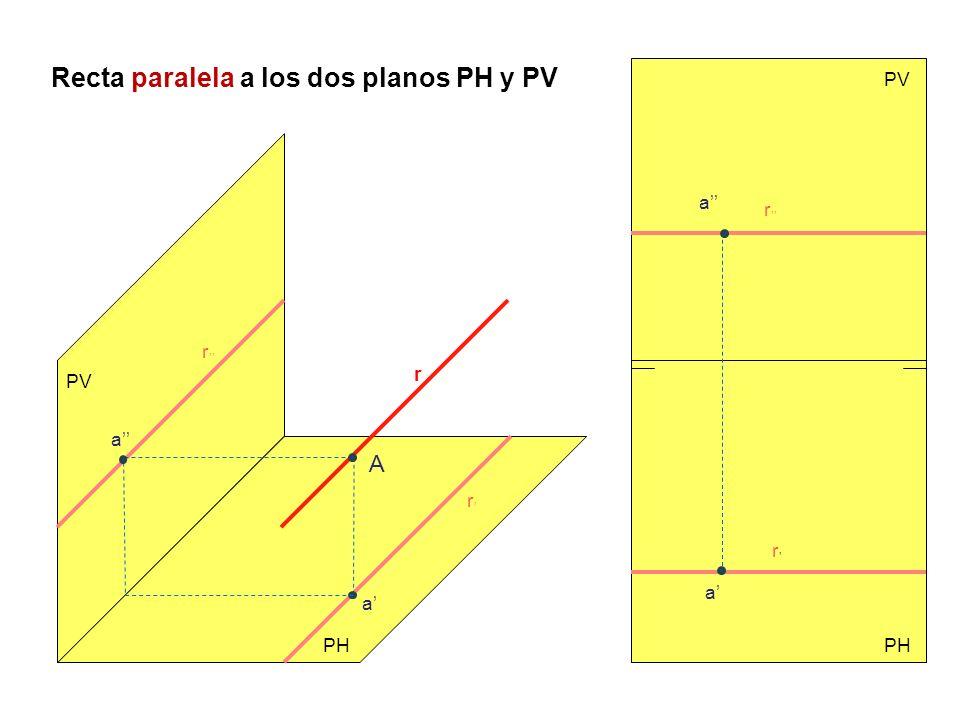 Recta paralela a los dos planos PH y PV PV PH PV r r r r r A a a a a