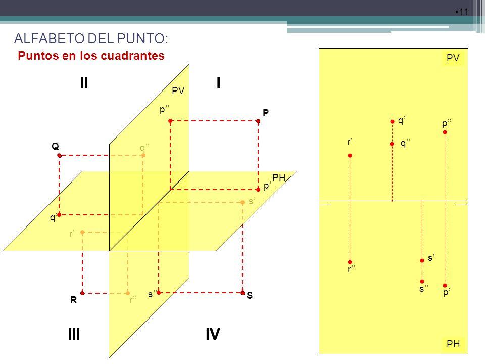 11 ALFABETO DEL PUNTO: Puntos en los cuadrantes r r q s p p P q s S R Q III IIIIV PH PV p p q q r r s s PH