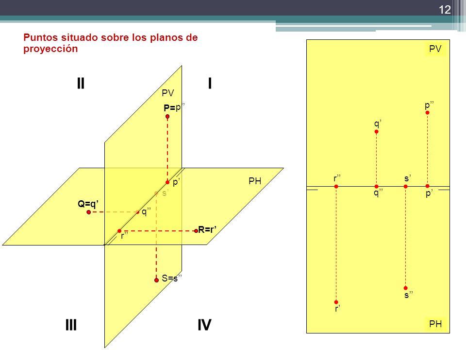 12 s q P= Q=q III IIIIV PH PV p p q q r r s s Puntos situado sobre los planos de proyección p p R=r r S=s PV PH