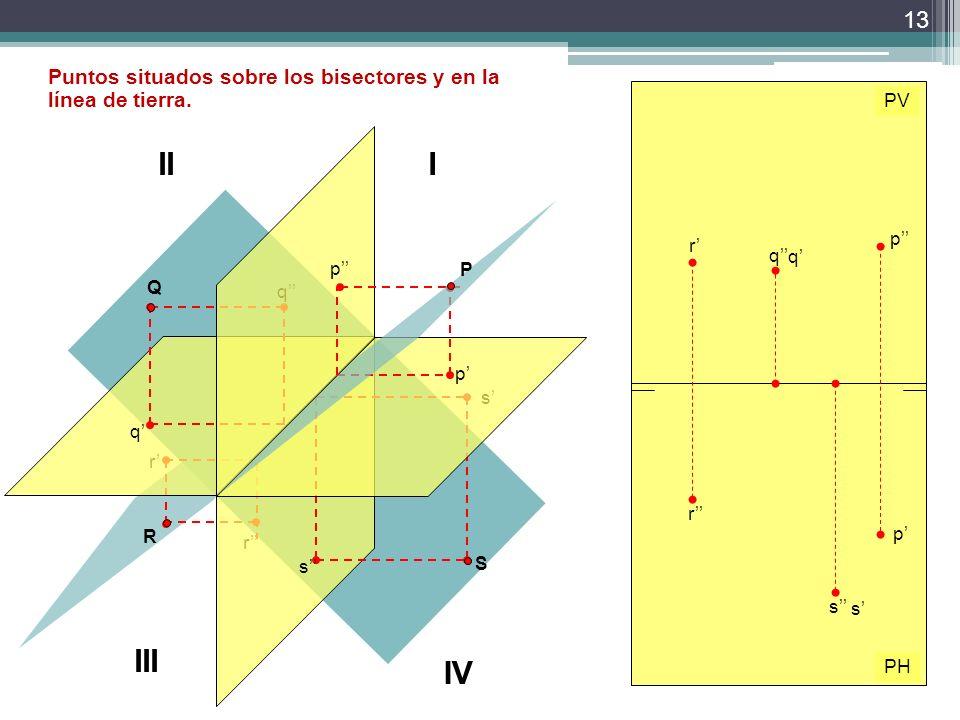 13 PH PV p p q q r r s s Puntos situados sobre los bisectores y en la línea de tierra. r r q s p p q s S R Q III III IV P