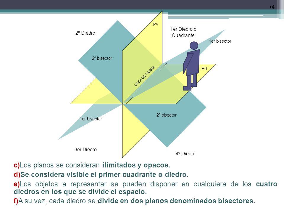 4 c)Los planos se consideran ilimitados y opacos. d)Se considera visible el primer cuadrante o diedro. e)Los objetos a representar se pueden disponer