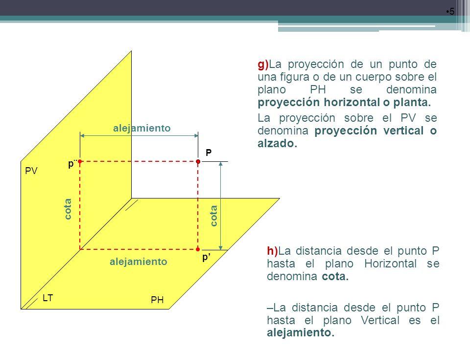 6 i)Una vez obtenidas las dos proyecciones, se abate el PH, alrededor de la LT, hasta hacerlo coincidir con el PV, que será precisamente el plano del papel o del dibujo.