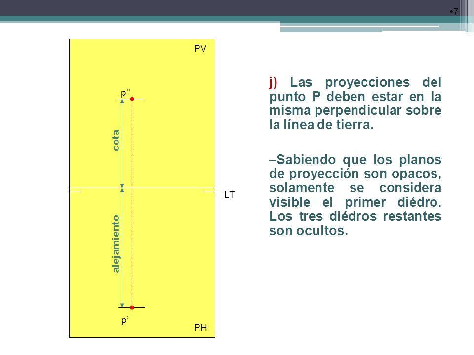 7 PH PV alejamiento cota p p LT j) Las proyecciones del punto P deben estar en la misma perpendicular sobre la línea de tierra. –Sabiendo que los plan