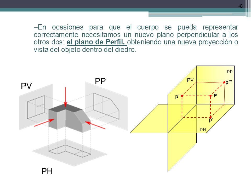8 –En ocasiones para que el cuerpo se pueda representar correctamente necesitamos un nuevo plano perpendicular a los otros dos: el plano de Perfil, ob