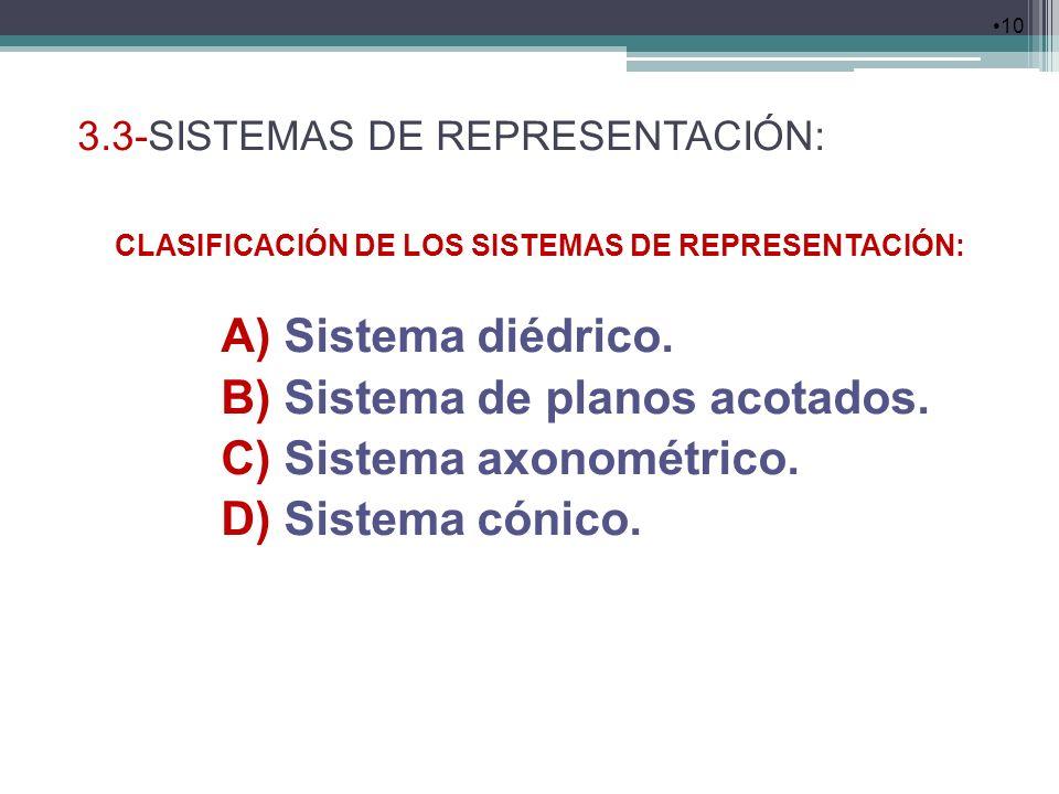 10 CLASIFICACIÓN DE LOS SISTEMAS DE REPRESENTACIÓN: A) Sistema diédrico. B) Sistema de planos acotados. C) Sistema axonométrico. D) Sistema cónico. 3.
